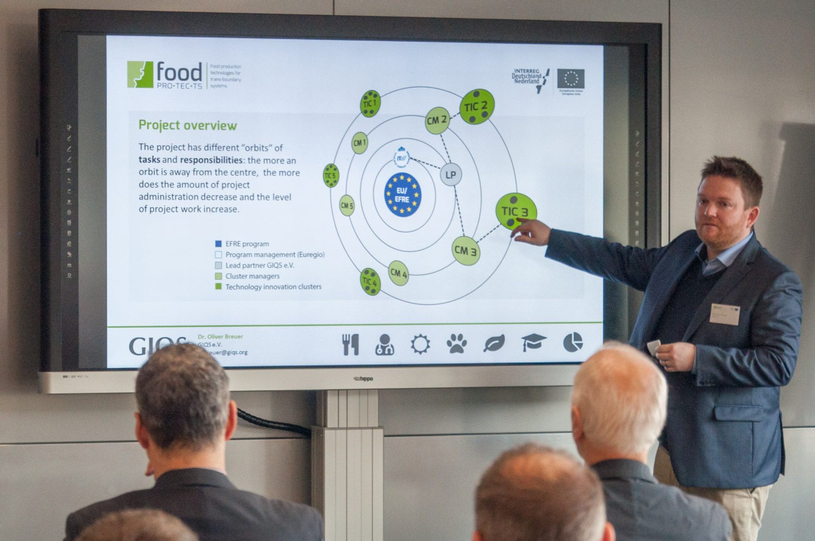Food Pro·tec·ts: Kick-off of the new INTERREG project